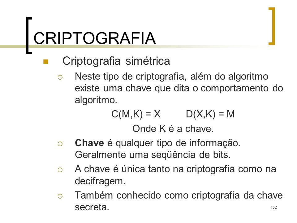 152 CRIPTOGRAFIA Criptografia simétrica Neste tipo de criptografia, além do algoritmo existe uma chave que dita o comportamento do algoritmo. C(M,K) =