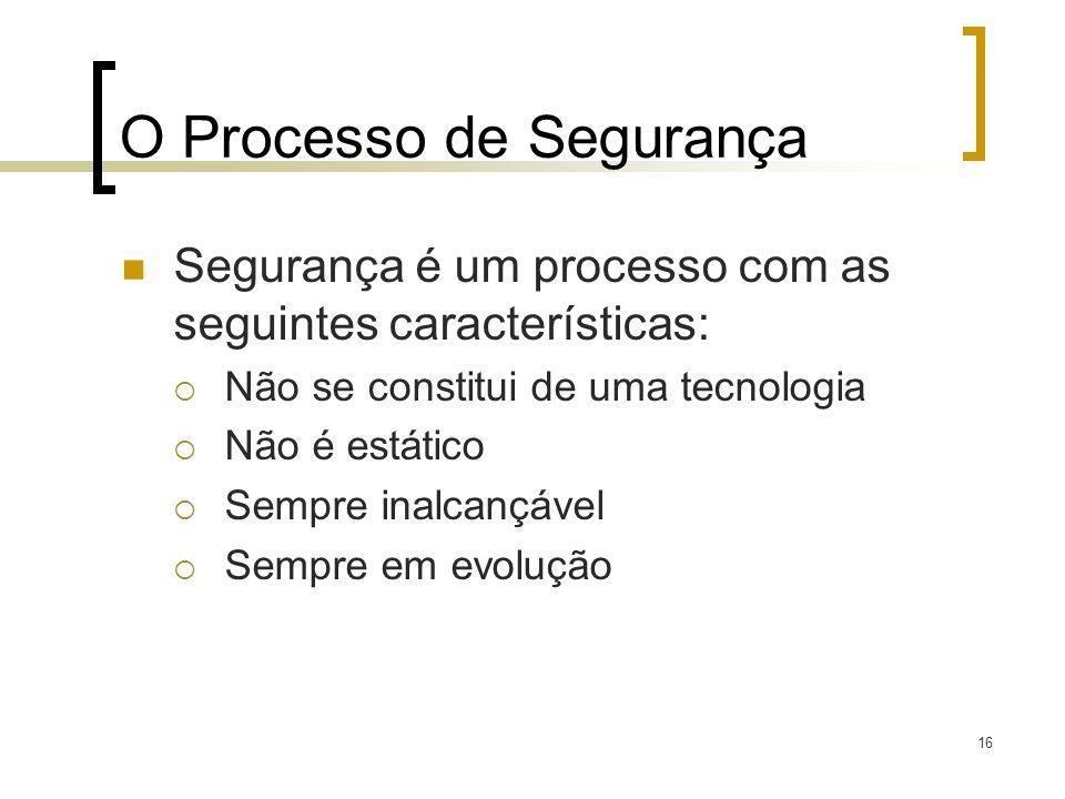 16 O Processo de Segurança Segurança é um processo com as seguintes características: Não se constitui de uma tecnologia Não é estático Sempre inalcançável Sempre em evolução