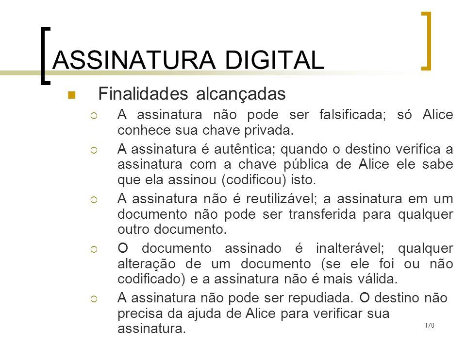 170 ASSINATURA DIGITAL Finalidades alcançadas A assinatura não pode ser falsificada; só Alice conhece sua chave privada.