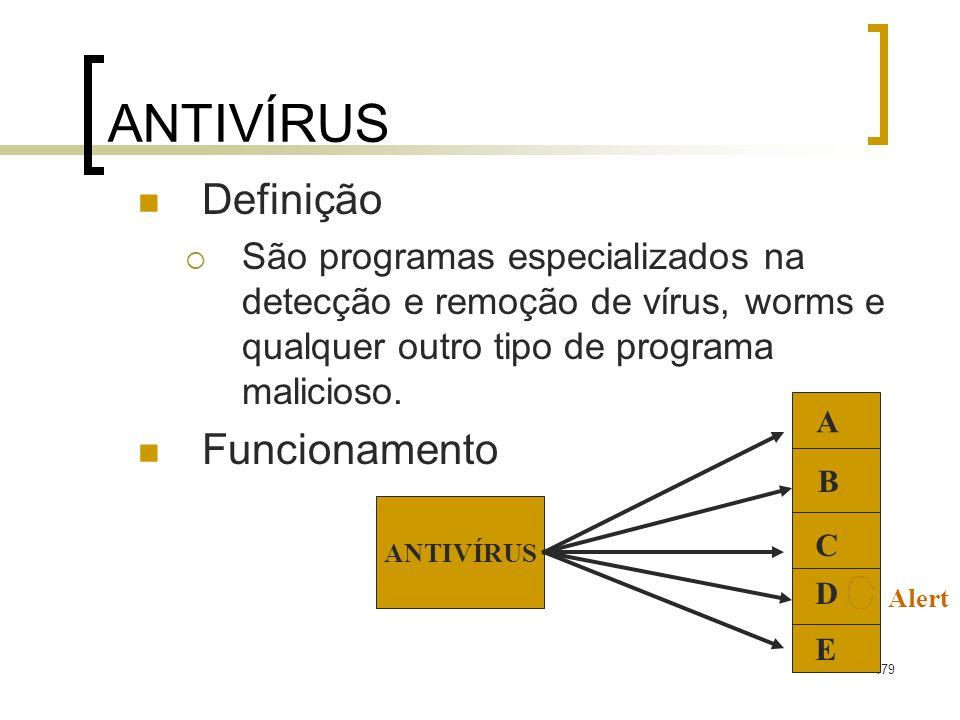 179 ANTIVÍRUS Definição São programas especializados na detecção e remoção de vírus, worms e qualquer outro tipo de programa malicioso. Funcionamento