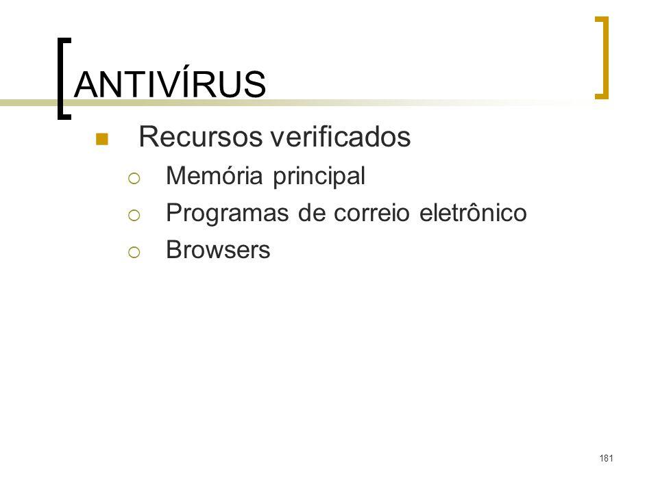 181 ANTIVÍRUS Recursos verificados Memória principal Programas de correio eletrônico Browsers
