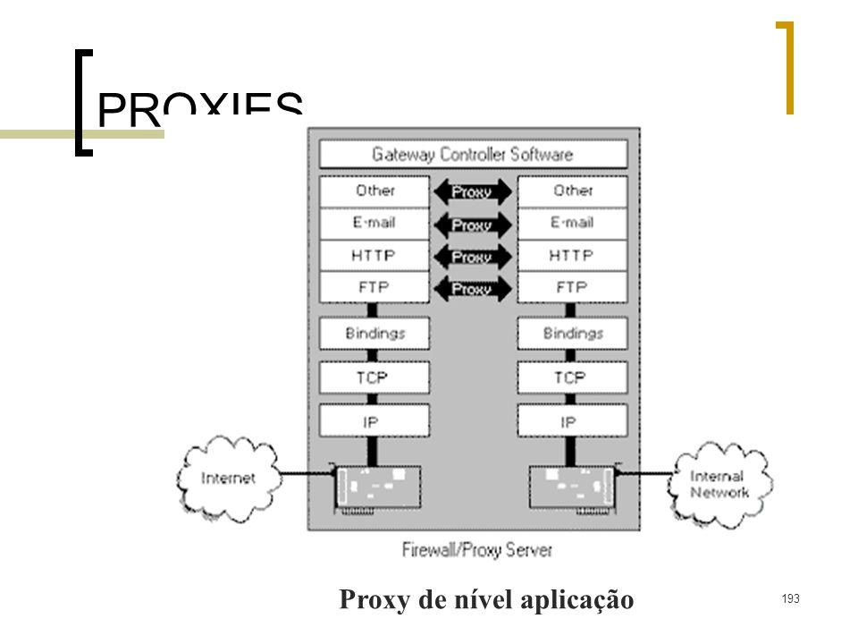 193 PROXIES Proxy de nível aplicação