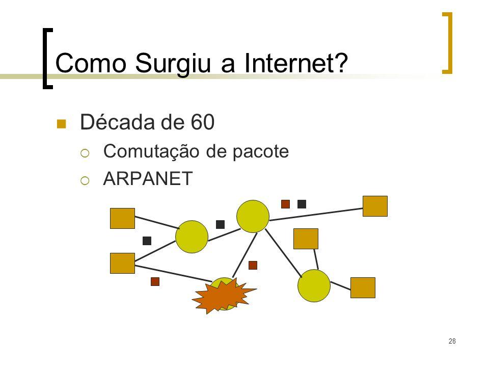 28 Como Surgiu a Internet? Década de 60 Comutação de pacote ARPANET