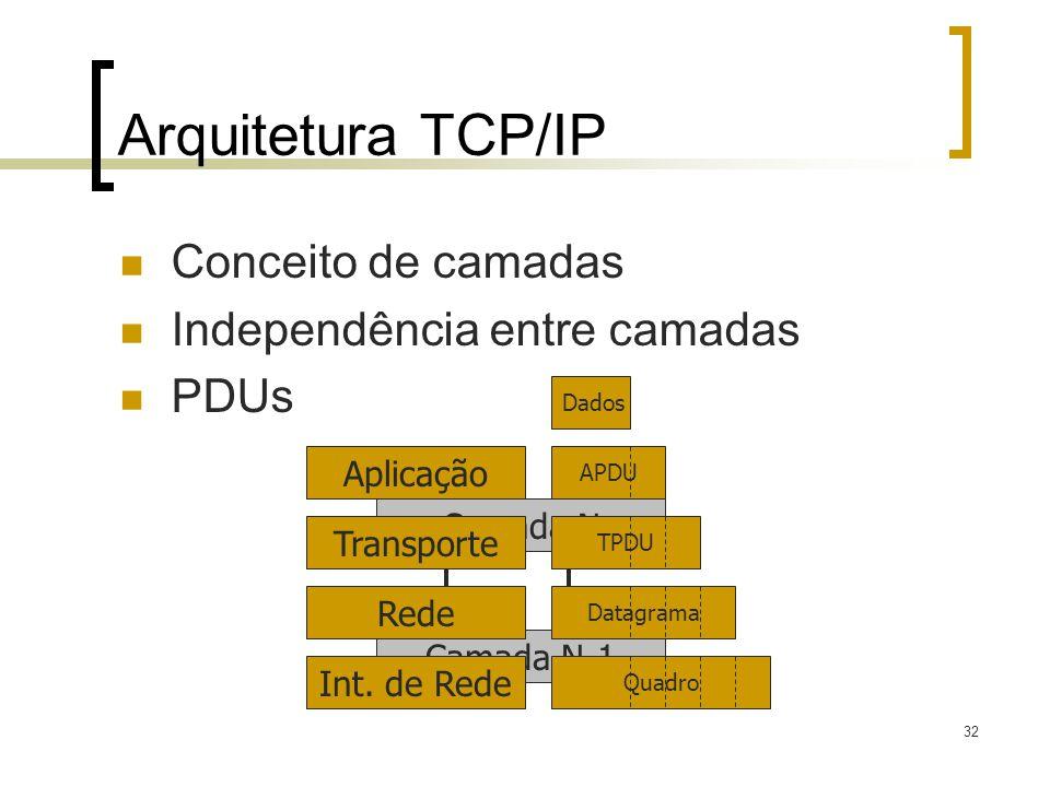 32 Arquitetura TCP/IP Conceito de camadas Independência entre camadas PDUs Camada N Camada N-1 Aplicação Transporte Rede Int. de Rede APDU TPDU Datagr