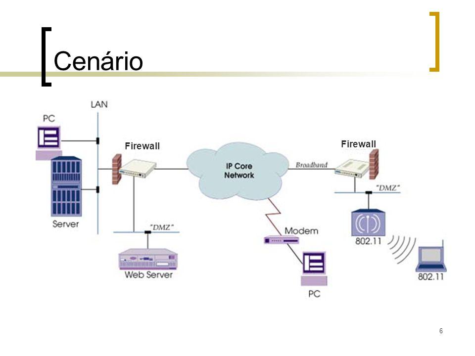 37 Arquitetura TCP/IP Camada de Aplicação HTTP (80): Protocolo utilizado na Web.