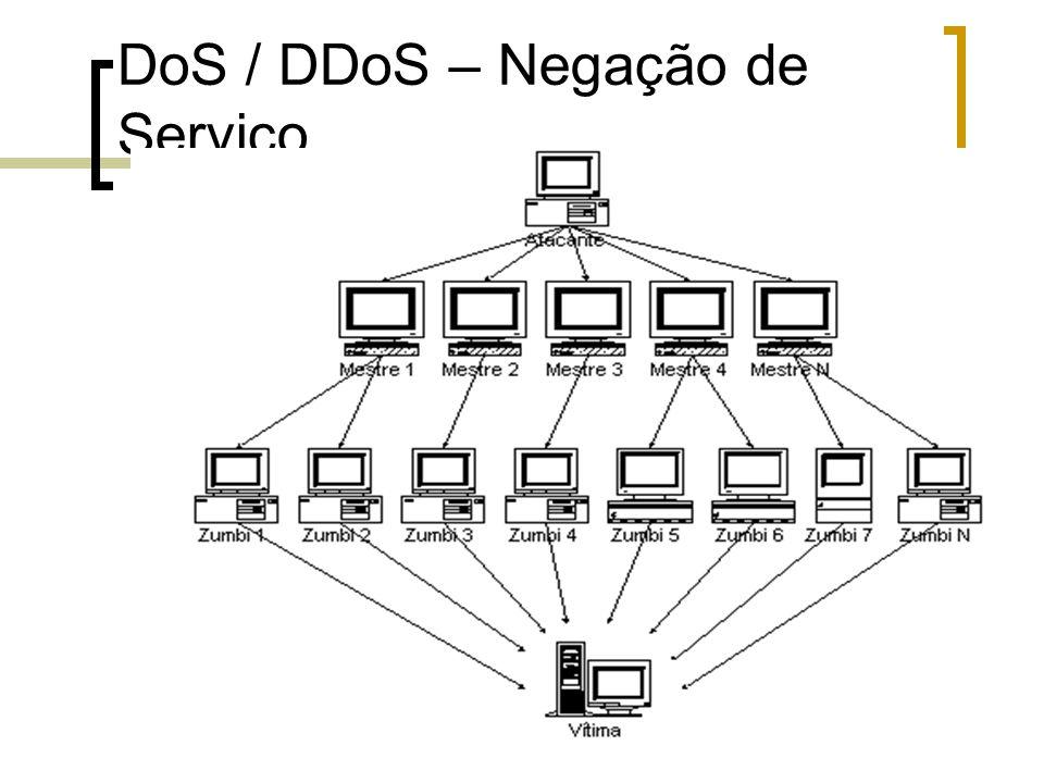 78 DoS / DDoS – Negação de Serviço