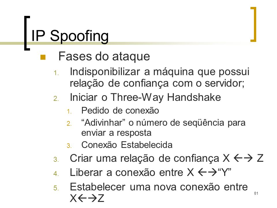 81 IP Spoofing Fases do ataque 1.