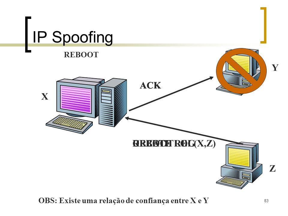 83 IP Spoofing DELETE LOG Z X Y OBS: Existe uma relação de confiança entre X e Y ACK CREATE REL(X,Z)REBOOT ACK
