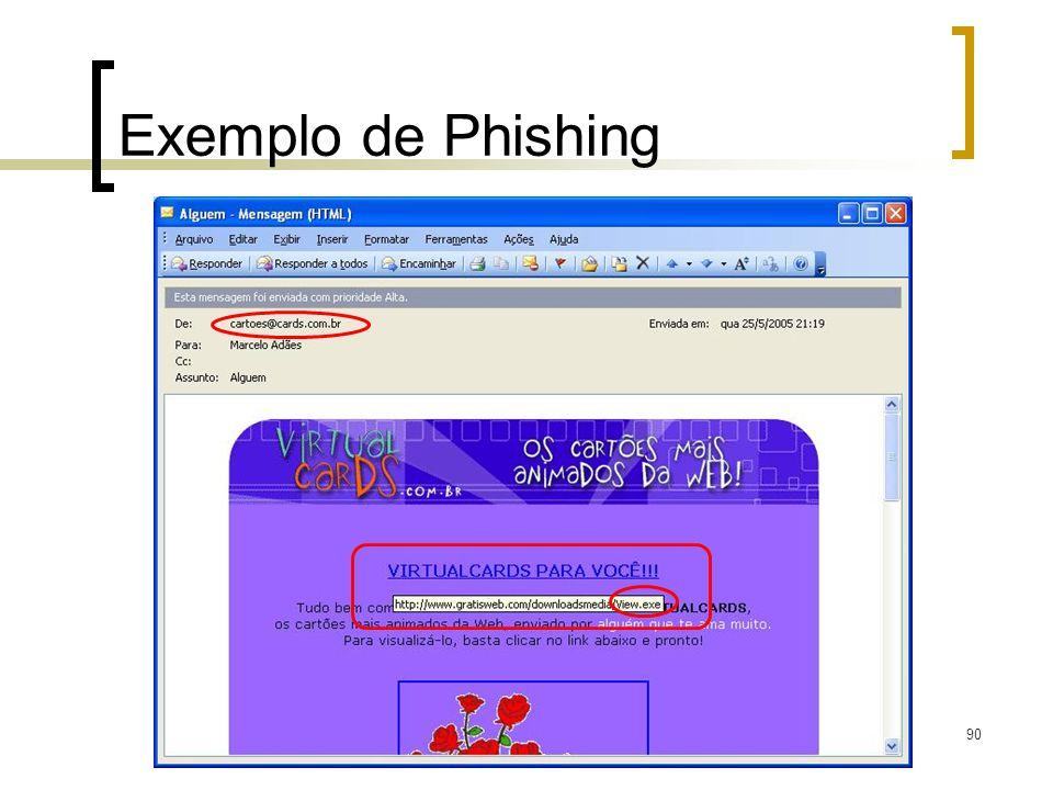 90 Exemplo de Phishing