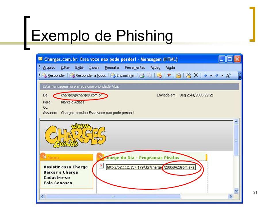 91 Exemplo de Phishing