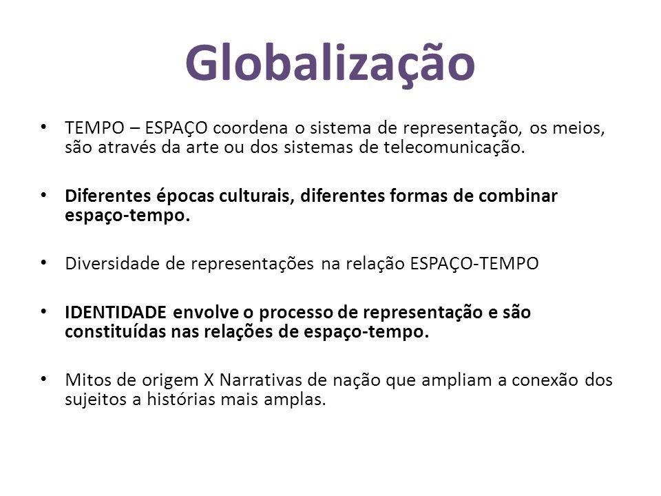 Globalização TEMPO – ESPAÇO coordena o sistema de representação, os meios, são através da arte ou dos sistemas de telecomunicação. Diferentes épocas c