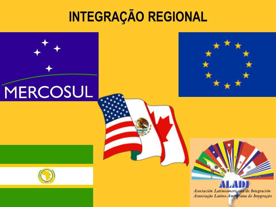 INTEGRAÇÃO REGIONAL 1