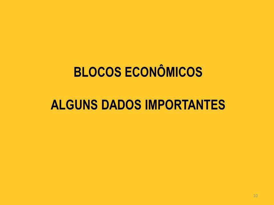 10 BLOCOS ECONÔMICOS ALGUNS DADOS IMPORTANTES