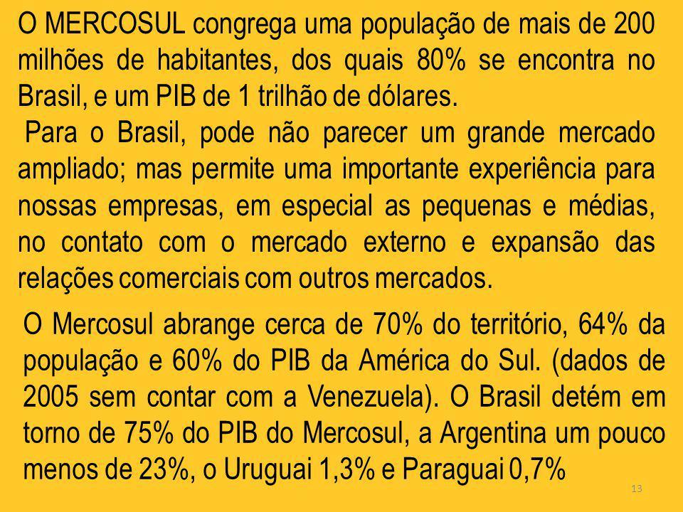 13 O MERCOSUL congrega uma população de mais de 200 milhões de habitantes, dos quais 80% se encontra no Brasil, e um PIB de 1 trilhão de dólares. Para