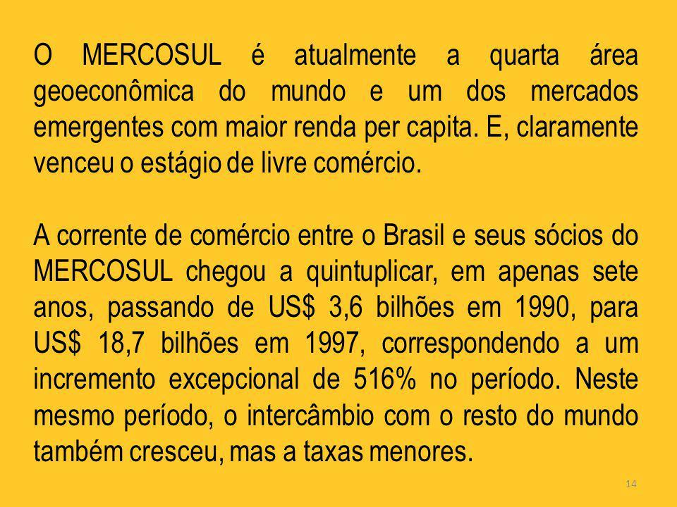14 O MERCOSUL é atualmente a quarta área geoeconômica do mundo e um dos mercados emergentes com maior renda per capita. E, claramente venceu o estágio