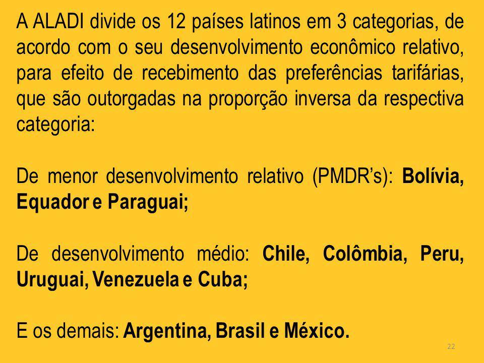 22 A ALADI divide os 12 países latinos em 3 categorias, de acordo com o seu desenvolvimento econômico relativo, para efeito de recebimento das preferê