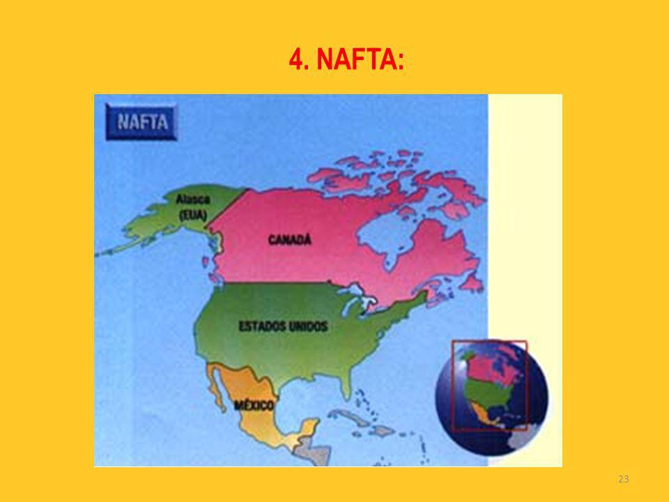 23 4. NAFTA: