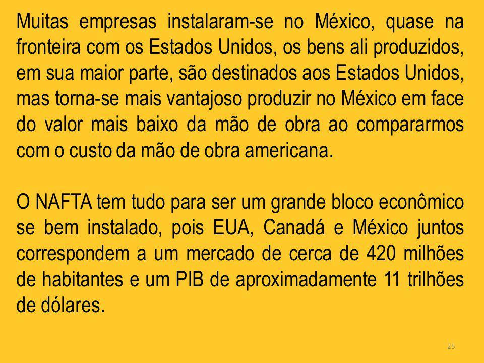 25 Muitas empresas instalaram-se no México, quase na fronteira com os Estados Unidos, os bens ali produzidos, em sua maior parte, são destinados aos E