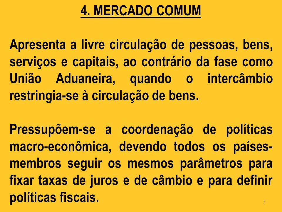 4. MERCADO COMUM Apresenta a livre circulação de pessoas, bens, serviços e capitais, ao contrário da fase como União Aduaneira, quando o intercâmbio r