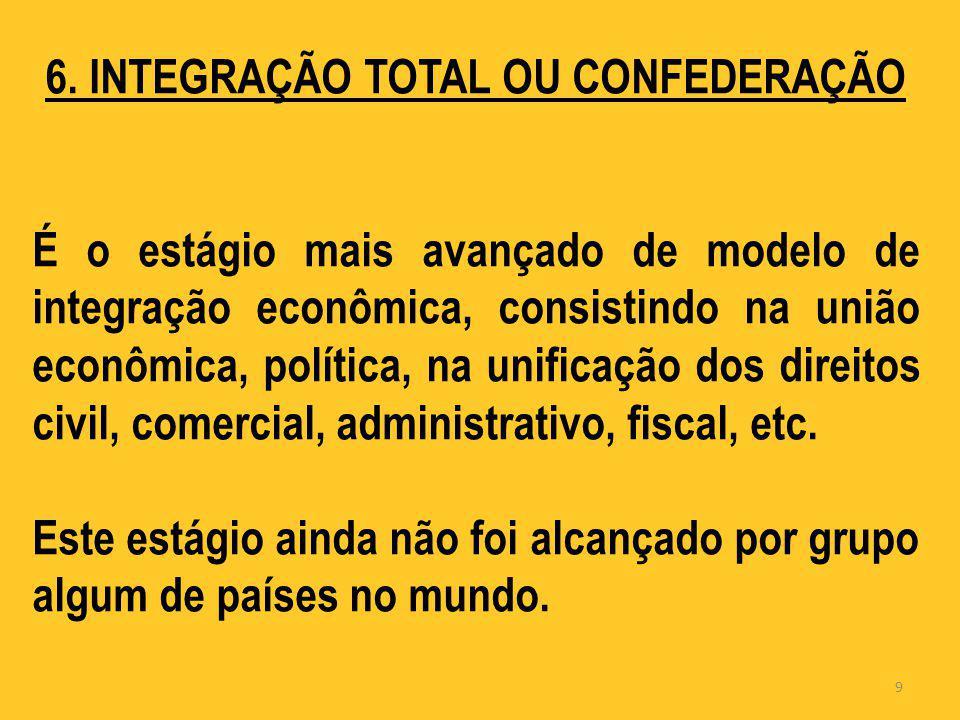6. INTEGRAÇÃO TOTAL OU CONFEDERAÇÃO É o estágio mais avançado de modelo de integração econômica, consistindo na união econômica, política, na unificaç