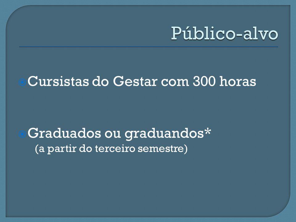 Cursistas do Gestar com 300 horas Graduados ou graduandos* (a partir do terceiro semestre)