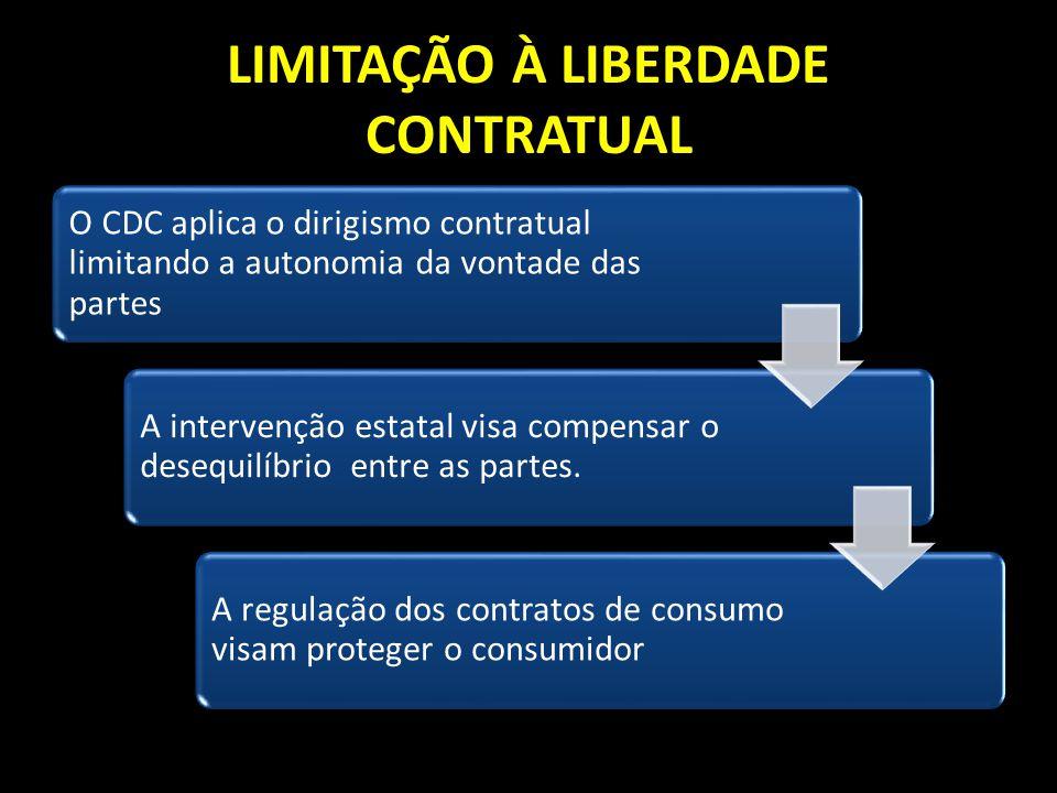 LIMITAÇÃO À LIBERDADE CONTRATUAL O CDC aplica o dirigismo contratual limitando a autonomia da vontade das partes A intervenção estatal visa compensar