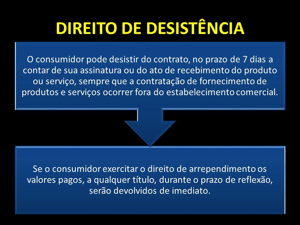 DIREITO DE DESISTÊNCIA Se o consumidor exercitar o direito de arrependimento os valores pagos, a qualquer título, durante o prazo de reflexão, serão d