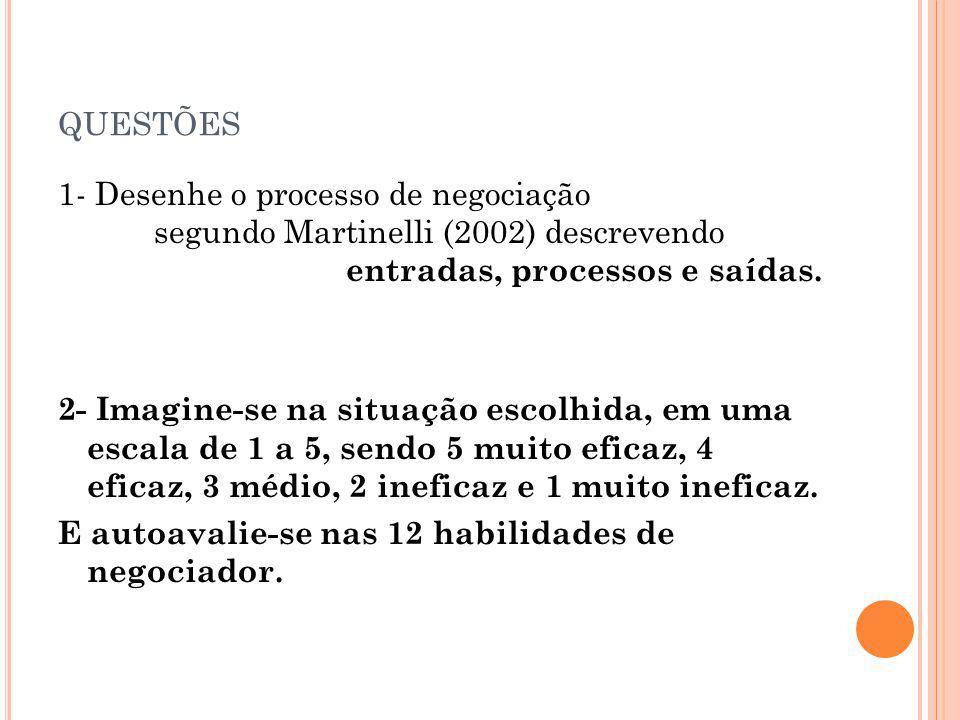 QUESTÕES 1- Desenhe o processo de negociação segundo Martinelli (2002) descrevendo entradas, processos e saídas. 2- Imagine-se na situação escolhida,