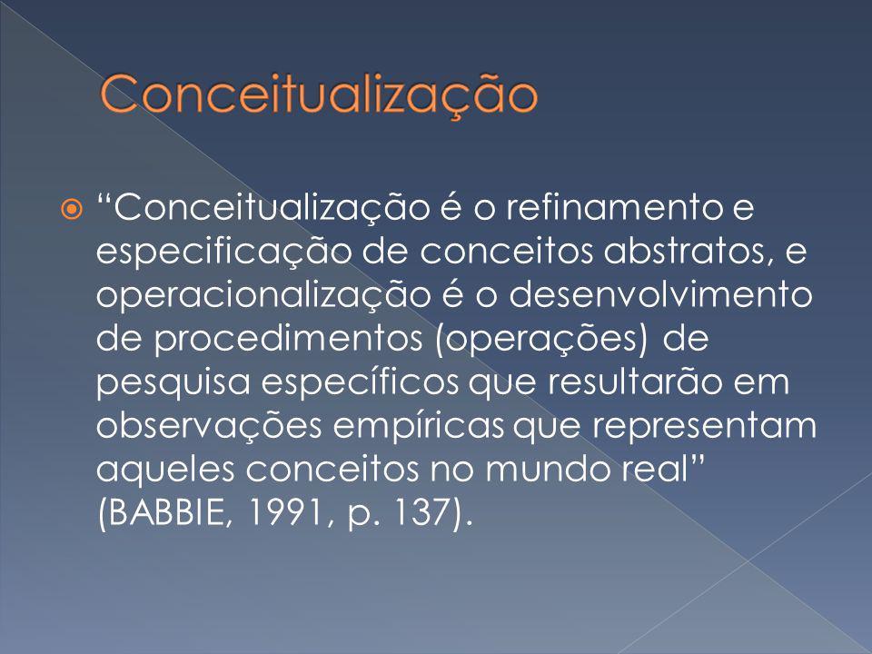 Conceitualização é o refinamento e especificação de conceitos abstratos, e operacionalização é o desenvolvimento de procedimentos (operações) de pesqu