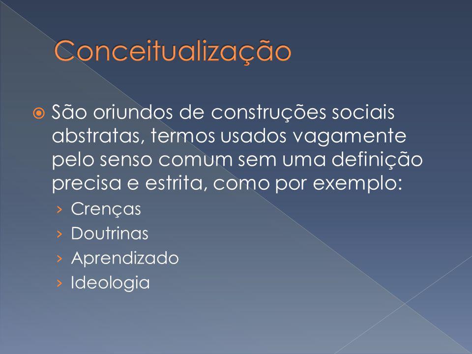 São oriundos de construções sociais abstratas, termos usados vagamente pelo senso comum sem uma definição precisa e estrita, como por exemplo: Crenças