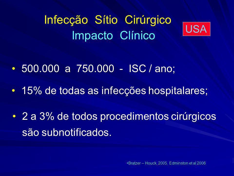Infecção Sítio Cirúrgico Impacto Clínico USA Paciente cirúrgico com ISC;Paciente cirúrgico com ISC; 5 – 10 dias permanência hospitalar.5 – 10 dias permanência hospitalar.