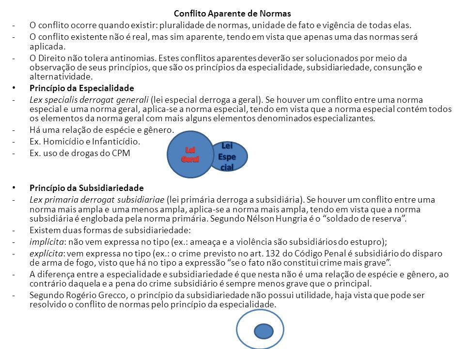 Conflito Aparente de Normas -O conflito ocorre quando existir: pluralidade de normas, unidade de fato e vigência de todas elas. -O conflito existente