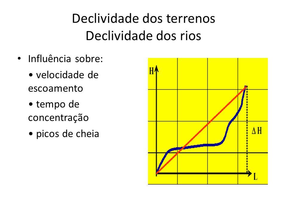 Declividade dos terrenos Declividade dos rios Influência sobre: velocidade de escoamento tempo de concentração picos de cheia