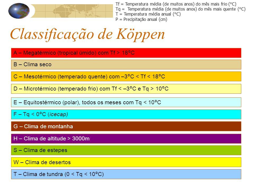 Classificação de Köppen A – Megatérmico (tropical úmido) com Tf > 18°C B – Clima seco C – Mesotérmico (temperado quente) com –3°C < Tf < 18°C D – Micr