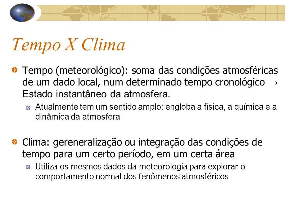 Tempo X Clima Tempo (meteorológico): soma das condições atmosféricas de um dado local, num determinado tempo cronológico Estado instantâneo da atmosfe