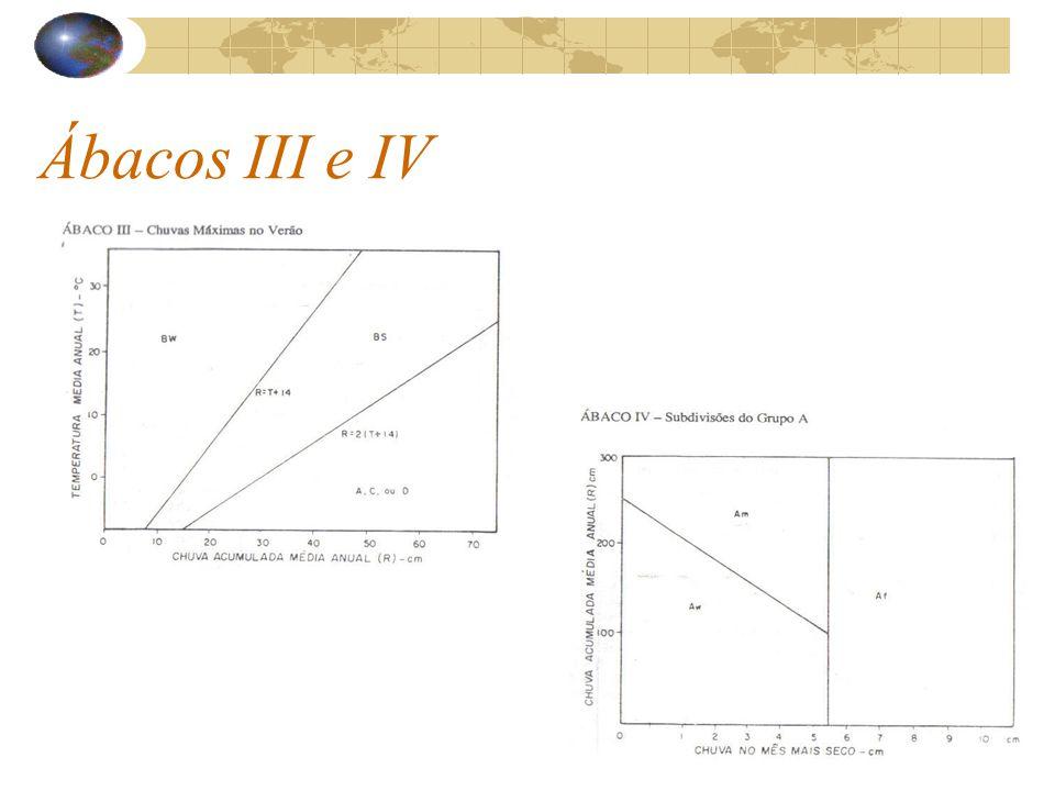 Ábacos III e IV
