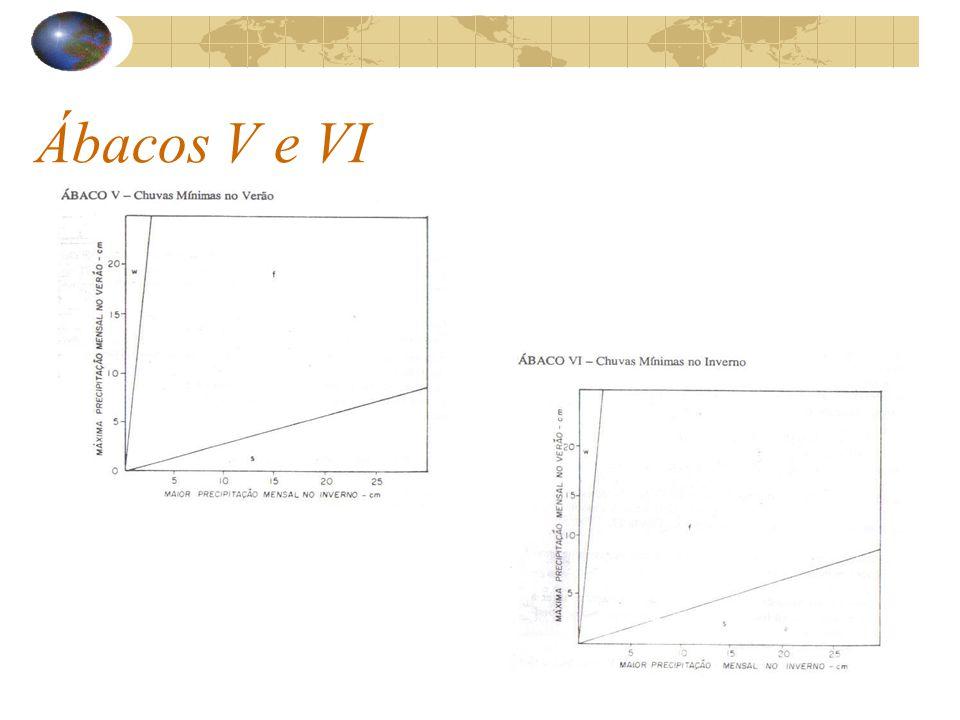 Ábacos V e VI
