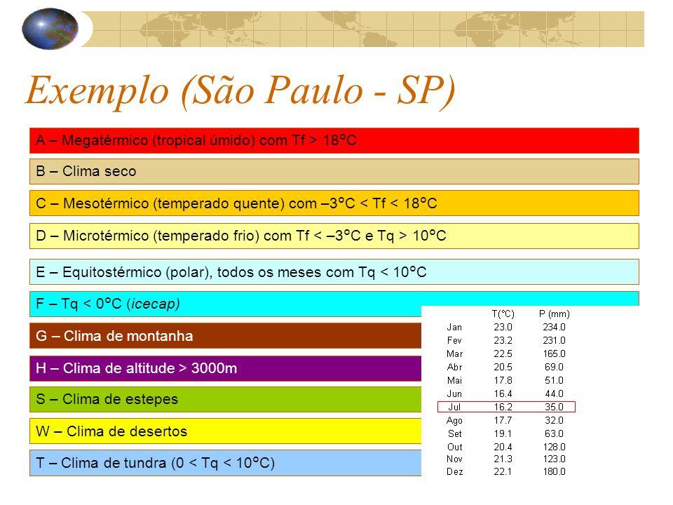 Exemplo (São Paulo - SP) A – Megatérmico (tropical úmido) com Tf > 18°C B – Clima seco C – Mesotérmico (temperado quente) com –3°C < Tf < 18°C D – Mic