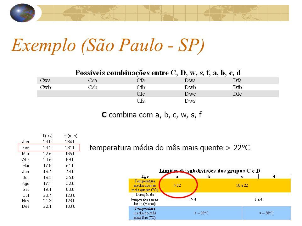 Exemplo (São Paulo - SP) C combina com a, b, c, w, s, f temperatura média do mês mais quente > 22°C