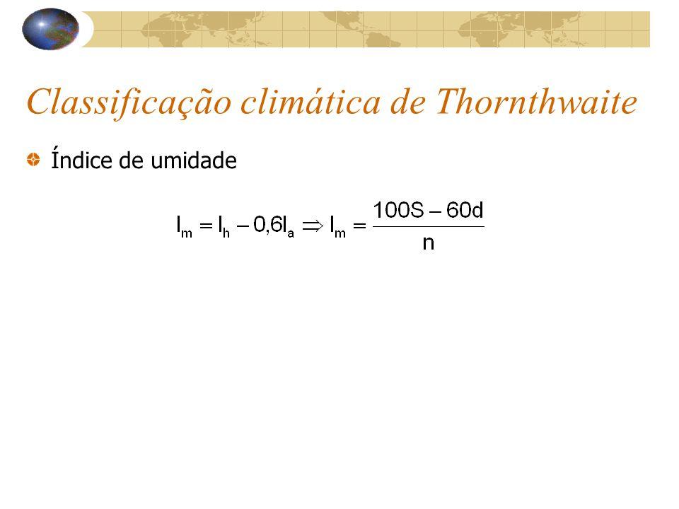 Classificação climática de Thornthwaite Índice de umidade