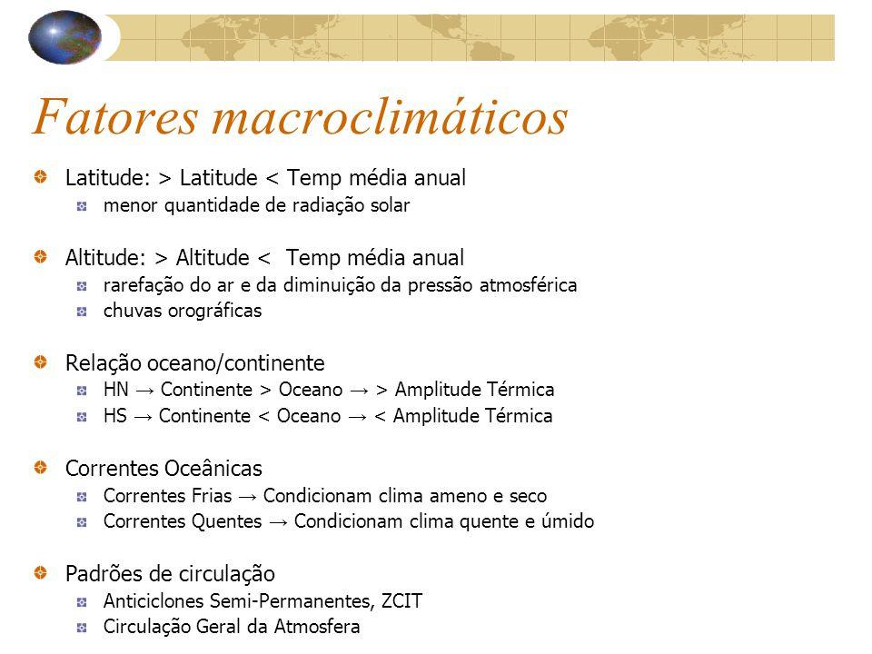 Exemplo (São Paulo - SP) A – Megatérmico (tropical úmido) com Tf > 18°C B – Clima seco C – Mesotérmico (temperado quente) com –3°C < Tf < 18°C D – Microtérmico (temperado frio) com Tf 10°C E – Equitostérmico (polar), todos os meses com Tq < 10°C F – Tq < 0°C (icecap) G – Clima de montanha H – Clima de altitude > 3000m S – Clima de estepes W – Clima de desertos T – Clima de tundra (0 < Tq < 10°C)