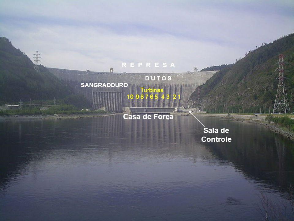 D U T O S SANGRADOURO Casa de Força R E P R E S A Sala de Controle 12345678910 Turbinas