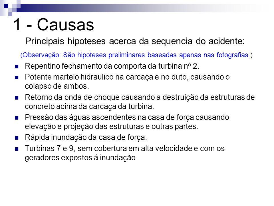 Principais hipoteses acerca da sequencia do acidente: (Observação: São hipoteses preliminares baseadas apenas nas fotografias.) Repentino fechamento d