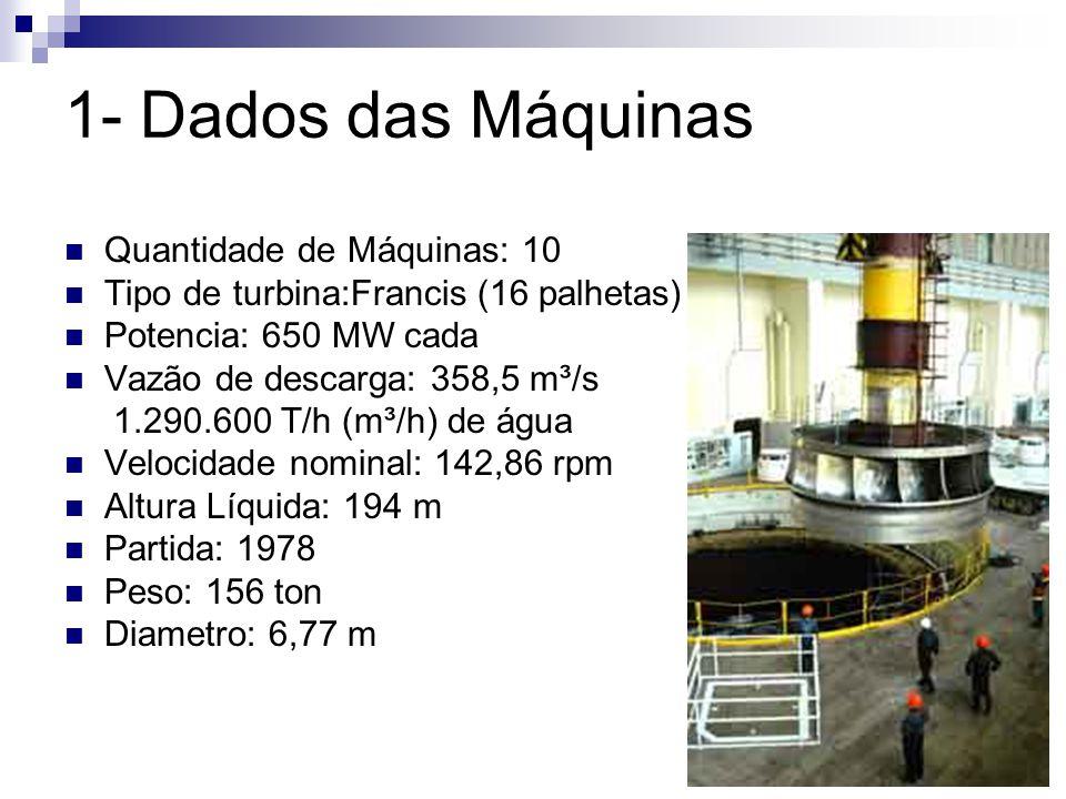 1- Dados das Máquinas Quantidade de Máquinas: 10 Tipo de turbina:Francis (16 palhetas) Potencia: 650 MW cada Vazão de descarga: 358,5 m³/s 1.290.600 T