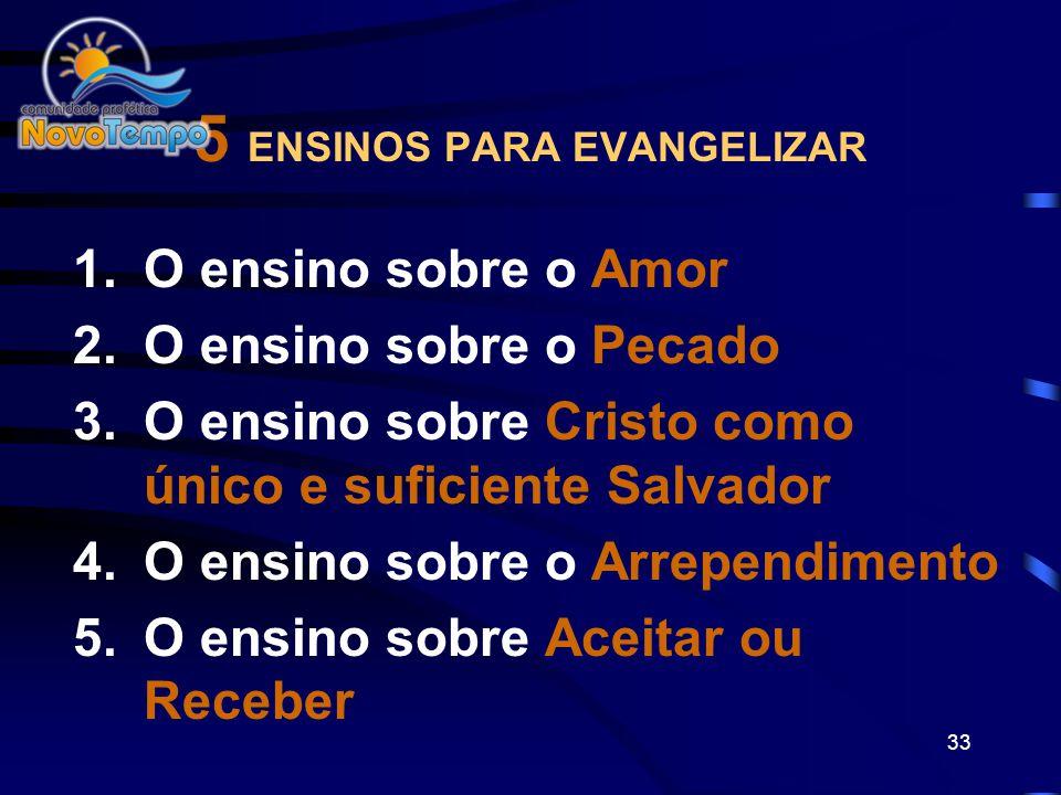 32 5 ENSINOS PARA EVANGELIZAR