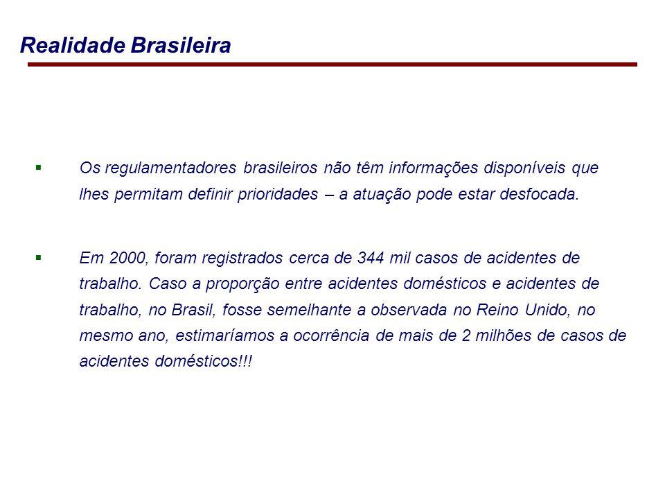 Os regulamentadores brasileiros não têm informações disponíveis que lhes permitam definir prioridades – a atuação pode estar desfocada.