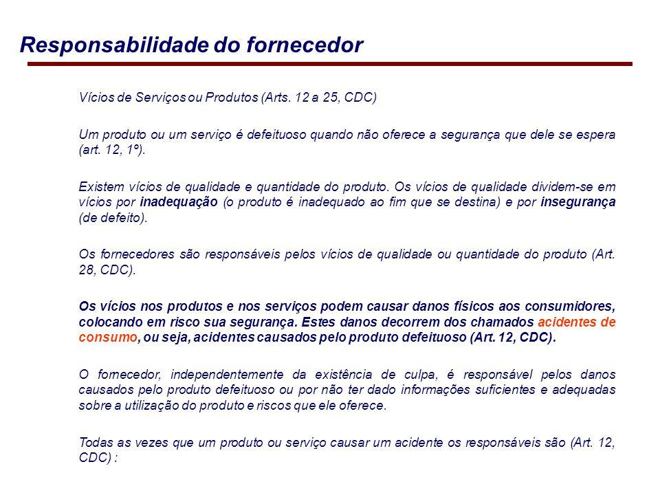 Vícios de Serviços ou Produtos (Arts.