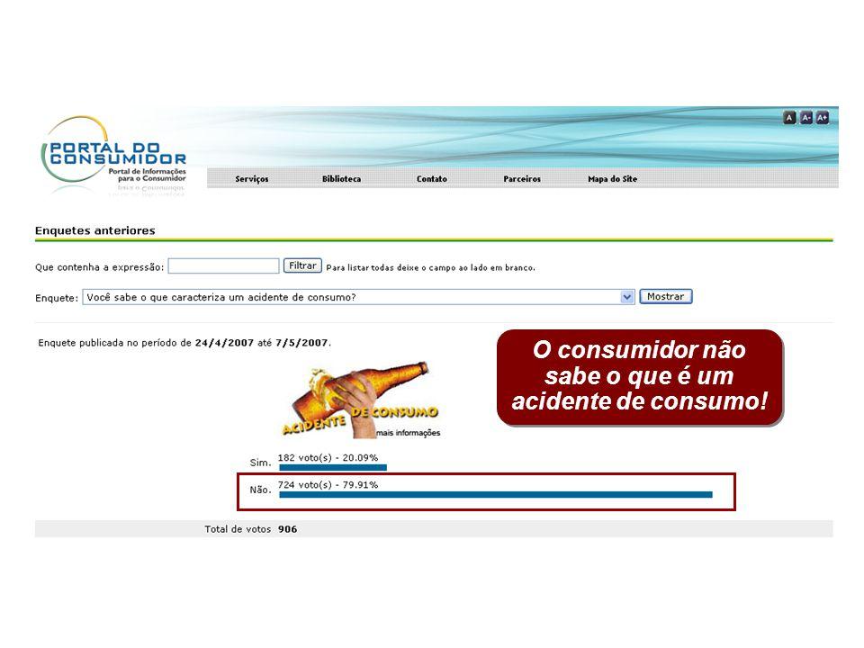 Acidentes de Consumo - Introdução Os acidentes de consumo nunca foram tão mencionados, no Brasil, como atualmente.