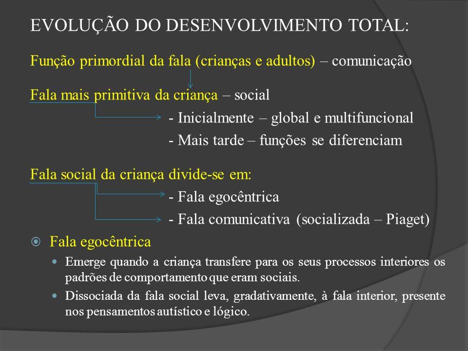 EVOLUÇÃO DO DESENVOLVIMENTO TOTAL: Função primordial da fala (crianças e adultos) – comunicação Fala mais primitiva da criança – social - Inicialmente