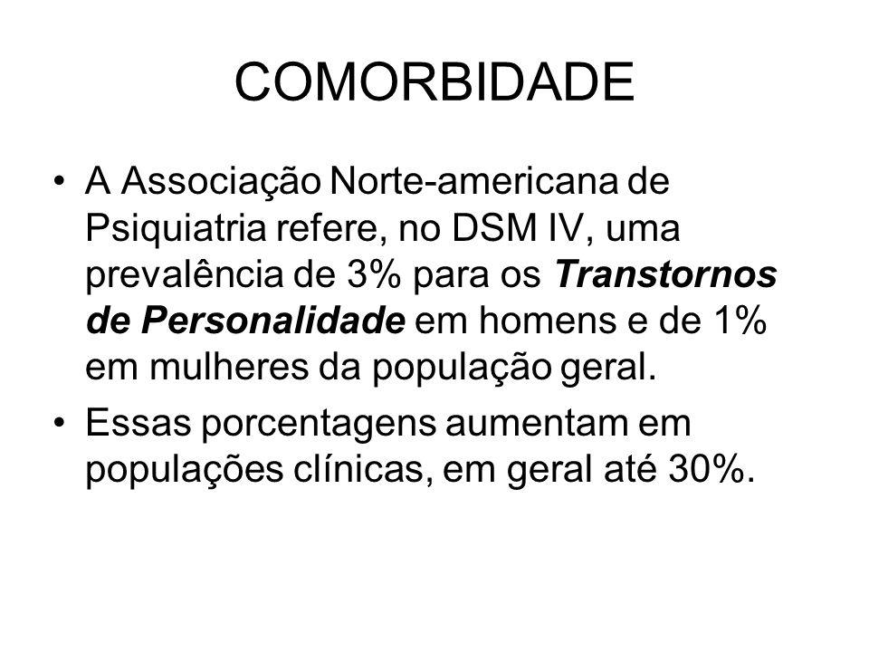 COMORBIDADE A Associação Norte-americana de Psiquiatria refere, no DSM IV, uma prevalência de 3% para os Transtornos de Personalidade em homens e de 1% em mulheres da população geral.